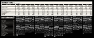 Designer Whey Protein Test - Rückseite